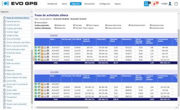 Rapoarte - Localizare & Monitorizare GPS | evogps.ro