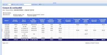 Consum combustibil măsurat - Monitorizare Flotă Auto | evogps.ro