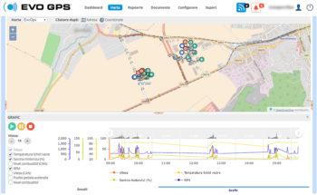 Interfața CAN/FMS - Monitorizare Flotă Auto | evogps.ro