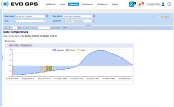 Monitorizare temperatură - Monitorizare Flotă Auto | evogps.ro