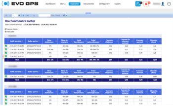 Ore funcționare motor - Monitorizare Auto | evogps.ro